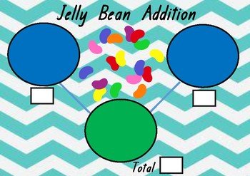 Jelly Bean Addition Rotation Activity
