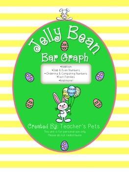 Jelly Bean Bar Graph