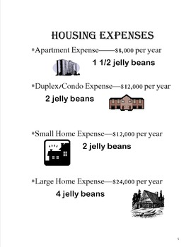 Jelly Bean Economy: A Simulation of Why We Pay Taxes