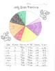 Jelly Bean Fractions, Decimals, Percents