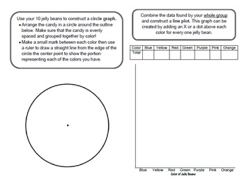 Jelly Bean Graphing Lesson and Worksheet