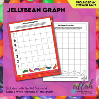 Jellybean Graphing - Full Color and Black & White Versions - Distance Learning