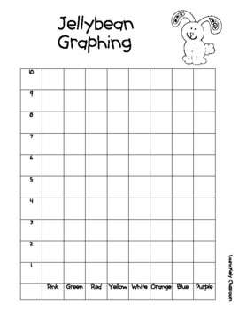 Jellybean Math Sorting and Graphing