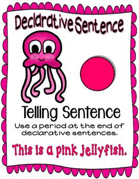 Jellyfish 4 sentence posters