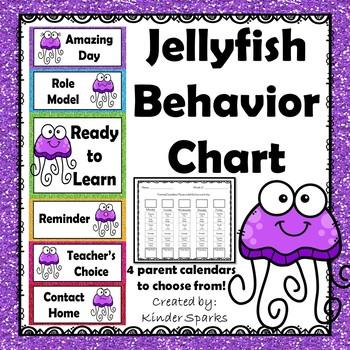 Jellyfish Behavior Chart