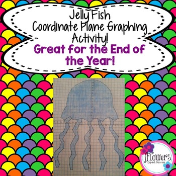 Jellyfish Coordinate Plane Graphing Activity! Great for the End of the Year!