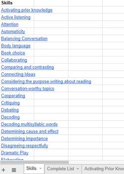 Jennifer Serravallo Reading & Writing Strategies Book Sortable List Bundle