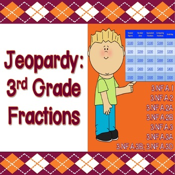 Jeopardy Game: 3rd Grade Fractions - CCSS and PARCC Aligned!