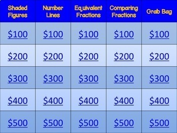 Jeopardy: 3rd Grade Fractions - CCSS and PARCC Aligned!