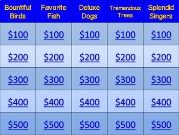 Jeopardy: 4th Grade Word Problems 3-Game Bundle (CCSS & PARCC Aligned)