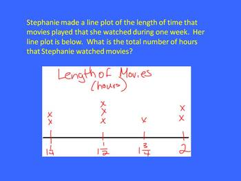 Jeopardy-5th Grade Math Common Core, Various Standards, Fun Categories