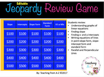 slope intercept form jeopardy  Algebra Review Game: Lines (Slope, Intercepts, Parallel/Perp Lines)