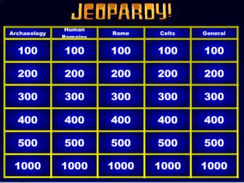 Jeopardy Ancient History Review Game