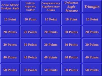 Jeopardy Angles
