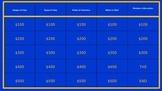 Jeopardy Art game for Ceramics art vocab--J.H. and H.S. Art--Easy to Modify!!