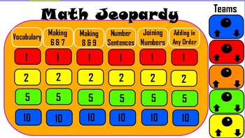 Jeopardy Beginning Addition Common Core Review Game 24 Questions & Point Tracker