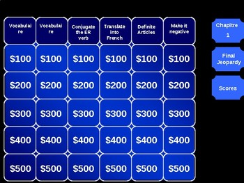 Jeopardy! Bien Dit Chapter 2 Review Game