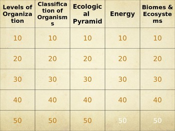Jeopardy: Biological Classification, Energy, & Ecosystem Review