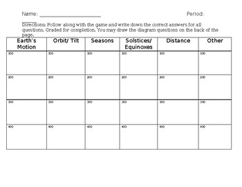 Jeopardy Blank Board for Students