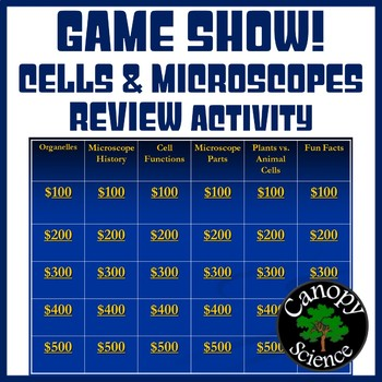 Game Show! - Cells & Microscopes