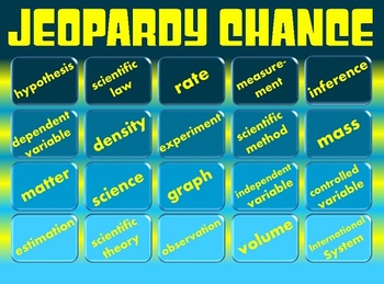 Jeopardy Chance Vocabulary Review Template Game