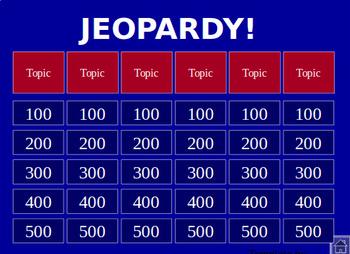 Jeopardy Common Core Language Review Grade 5