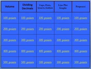 Jeopardy Common Core Various Standards Review 5th Grade Math