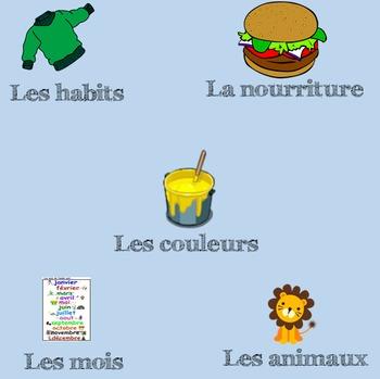 Jeopardy Easy French Power Point