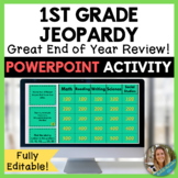 Jeopardy End of Year Review Game- 1st Grade [Editable]