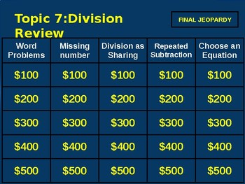Jeopardy Envision Math Division Review Game