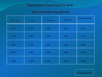 Jeopardy: Equivalent Expressions and One-Step Equations