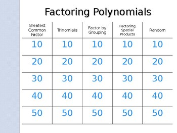 photograph about Factoring Polynomials Games Printable identified as Jeopardy Analyze: Factoring Polynomials