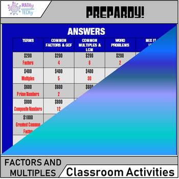 Jeopardy - Factors and Multiples