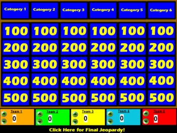 Jeopardy Flipchart Template