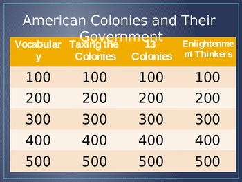 Jeopardy Game: American Colonies and their Governments