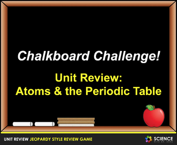 Jeopardy game atoms the periodic table review by science with jeopardy game atoms the periodic table review urtaz Gallery