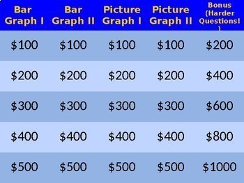 50% OFF - Jeopardy: Bar and Picture Graphs (CCSS & PARCC Aligned!)