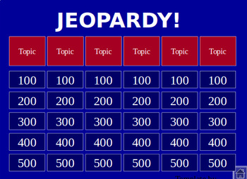 Jeopardy Game Common Core Language Review for Grade 5