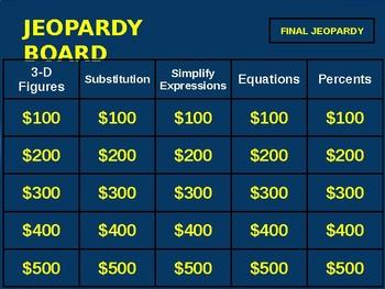 Jeopardy Game- Covers 3rd Quarter 6th Grade Math, Pre-Algebra