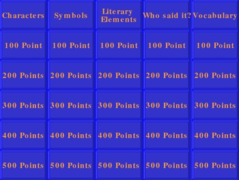 Jeopardy Game for Reviewing The Giver by Lois Lowry