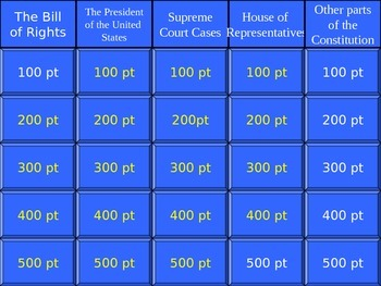 Government Jeopardy - Part 1 - PowerPoint