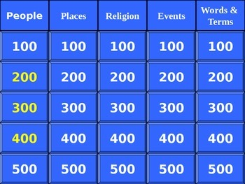 Jeopardy Game: Life in the Middle Ages