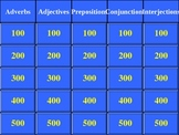 Jeopardy Game - Prepositions, Conjunctions, Interjections, Adv., Adj.