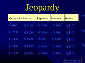 Jeopardy Game - Review made Easy