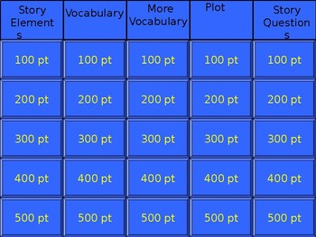 Jeopardy Game for Journeys Lesson 22 Gloria Who Might be my Best Friend