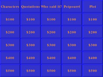 Jeopardy Game for Reviewing My Sister's Keeper by Jodi Picoult