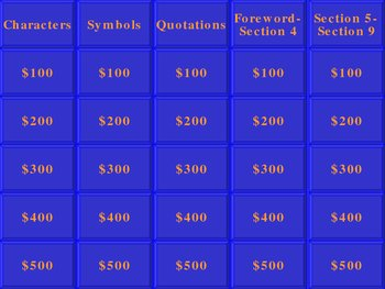 Jeopardy Game for Reviewing Night by Elie Wiesel