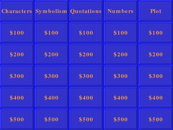 Jeopardy Game for Reviewing The Old Man and the Sea by  Hemingway