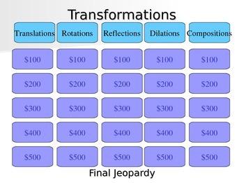 iPad Jeopardy Geometry Transformations with Geogebra