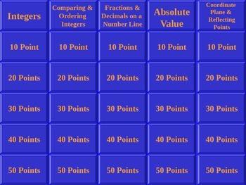 Jeopardy Integers & Coordinate Plane